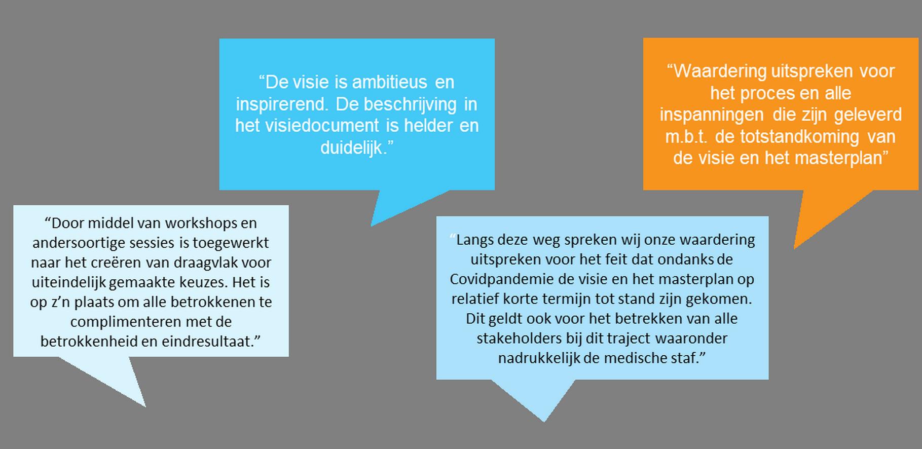 Evaluatie visietraject door leden van het stafbestuur, PAR, VAR en OR van het Bravis ziekenhuis